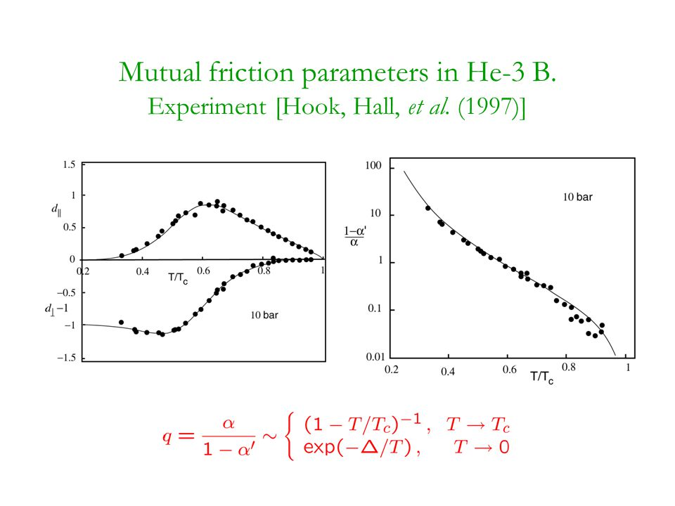Mutual friction parameters in He-3 B. Experiment [Hook, Hall, et al